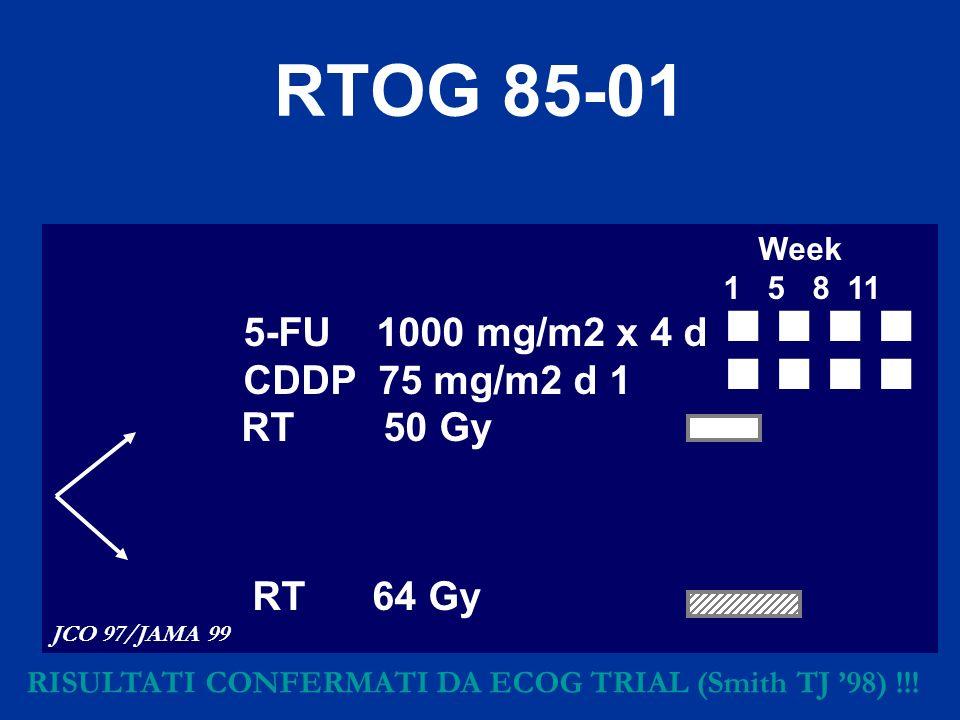 RTOG 85-01 Week 1 5 8 11 5-FU 1000 mg/m2 x 4 d CDDP 75 mg/m2 d 1 RT 50 Gy RT 64 Gy JCO 97/JAMA 99 RISULTATI CONFERMATI DA ECOG TRIAL (Smith TJ 98) !!!