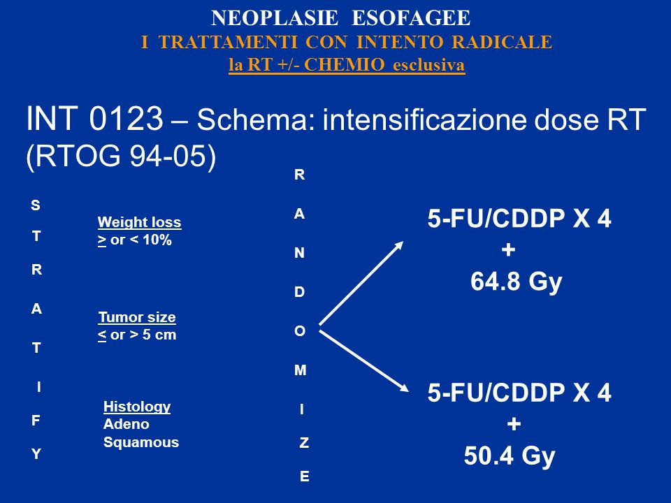 INT 0123 – Schema: intensificazione dose RT (RTOG 94-05) S T R A T I F Y Weight loss > or < 10% Tumor size 5 cm Histology Adeno Squamous R A N D O M I