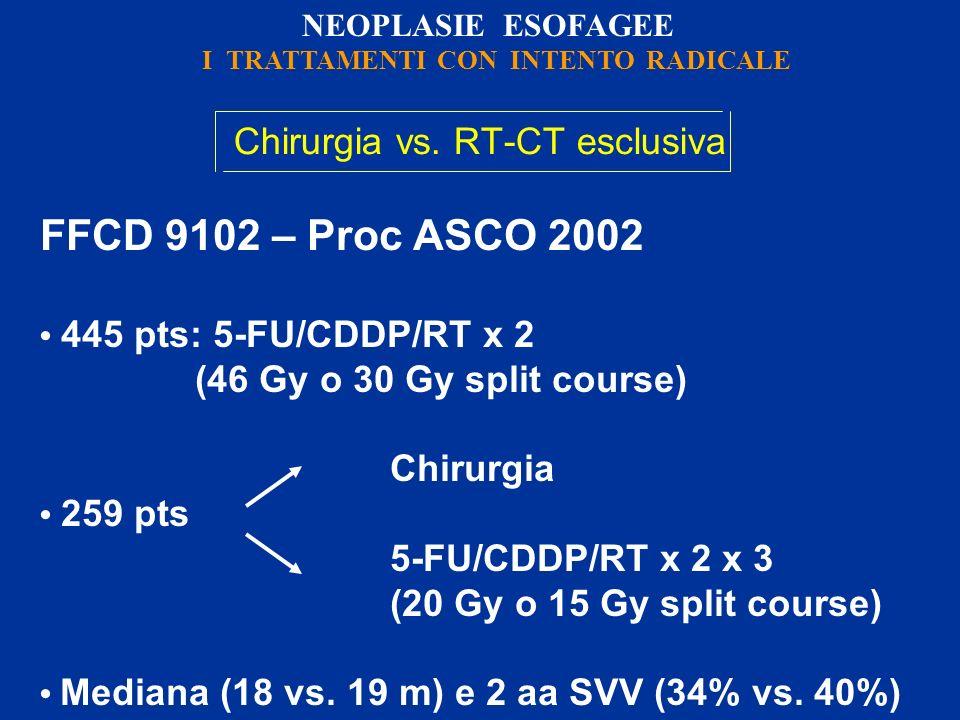 FFCD 9102 – Proc ASCO 2002 445 pts: 5-FU/CDDP/RT x 2 (46 Gy o 30 Gy split course) Chirurgia 259 pts 5-FU/CDDP/RT x 2 x 3 (20 Gy o 15 Gy split course)