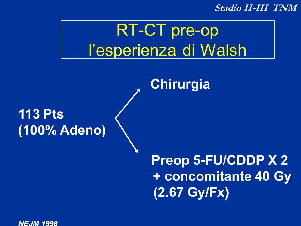 RT-CT pre-op lesperienza di Walsh Chirurgia 113 Pts (100% Adeno) Preop 5-FU/CDDP X 2 + concomitante 40 Gy (2.67 Gy/Fx) NEJM 1996 Stadio II-III TNM