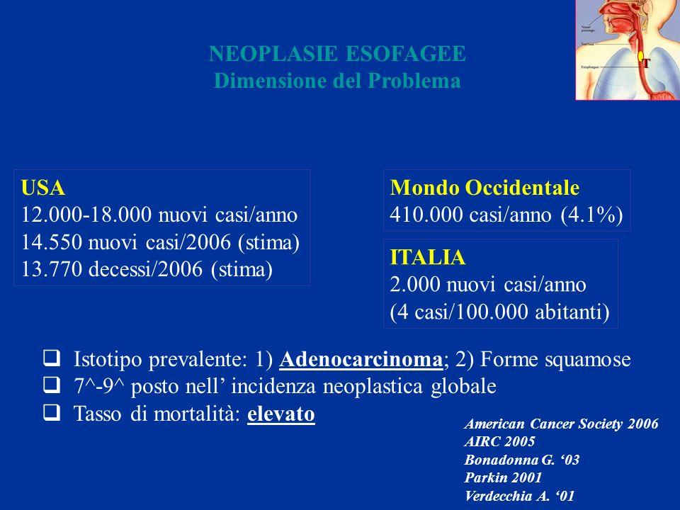 NEOPLASIE ESOFAGEE Dimensione del Problema USA 12.000-18.000 nuovi casi/anno 14.550 nuovi casi/2006 (stima) 13.770 decessi/2006 (stima) American Cance