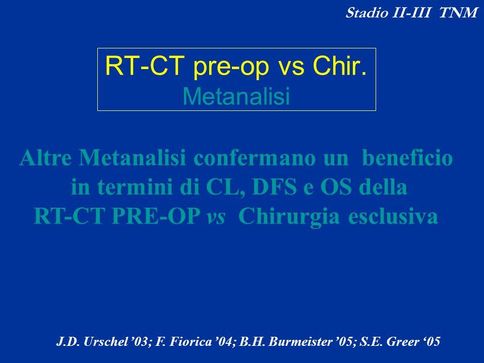 RT-CT pre-op vs Chir. Metanalisi Altre Metanalisi confermano un beneficio in termini di CL, DFS e OS della RT-CT PRE-OP vs Chirurgia esclusiva J.D. Ur