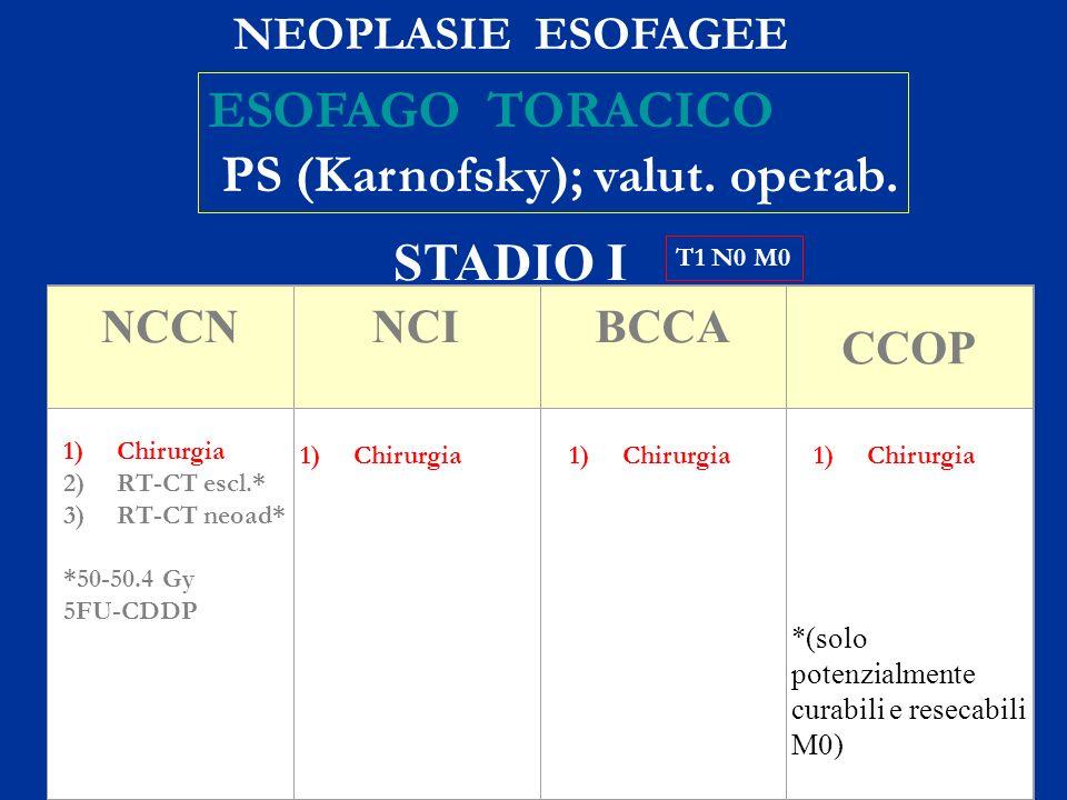 STADIO I NCCNNCIBCCA CCOP *(solo potenzialmente curabili e resecabili M0) NEOPLASIE ESOFAGEE ESOFAGO TORACICO PS (Karnofsky); valut. operab. 1)Chirurg