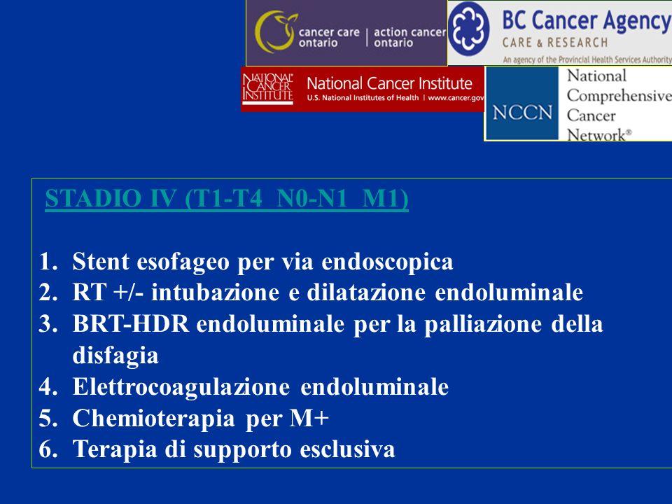 STADIO IV (T1-T4 N0-N1 M1) 1.Stent esofageo per via endoscopica 2.RT +/- intubazione e dilatazione endoluminale 3.BRT-HDR endoluminale per la palliazi