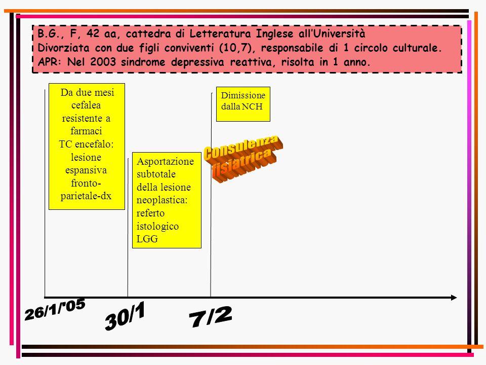Da due mesi cefalea resistente a farmaci TC encefalo: lesione espansiva fronto- parietale-dx Asportazione subtotale della lesione neoplastica: referto