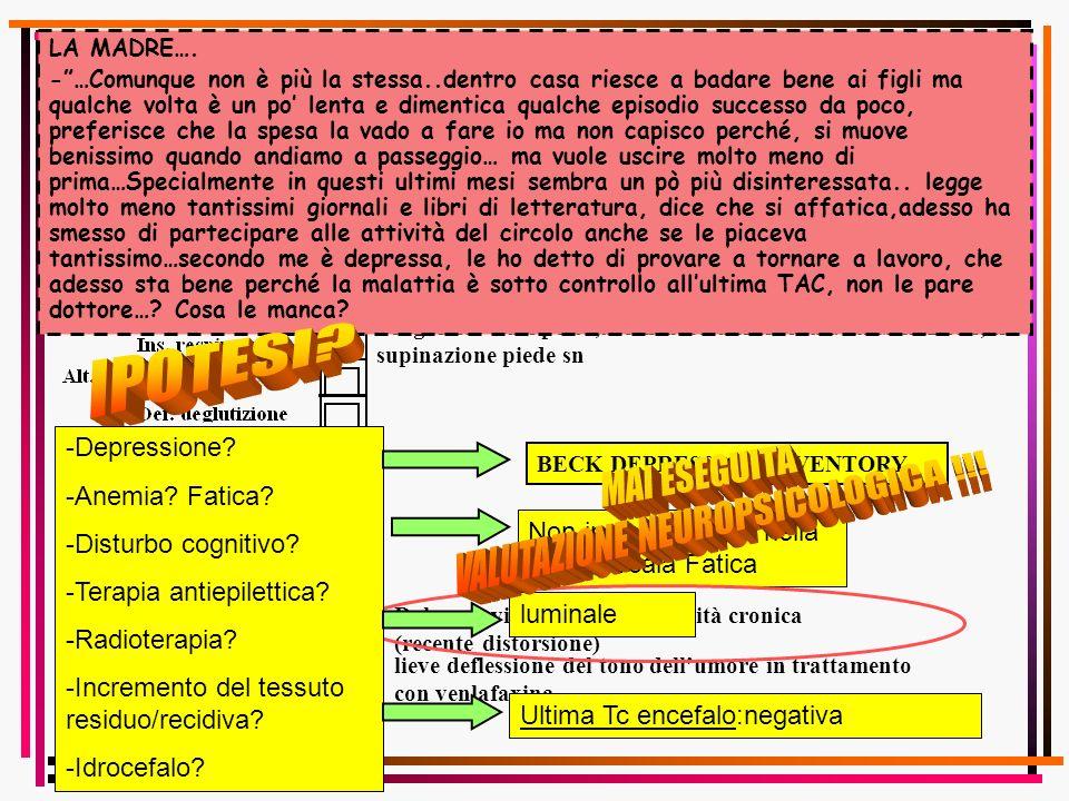 Non in corso es.lab nella norma/Scala Fatica Emiparesi sn F4+ diffusamente, F4- caviglia (TCT 100%, Standing Balance 4/4, Holden 5/5) ipertono elastic