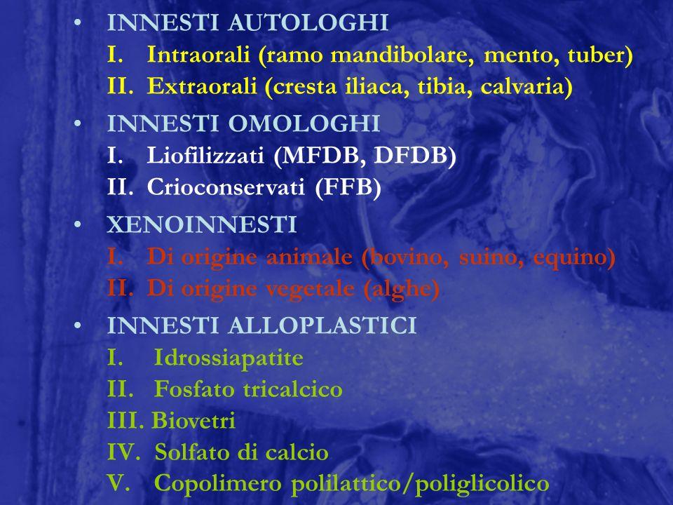 INNESTI AUTOLOGHI I. Intraorali (ramo mandibolare, mento, tuber) II. Extraorali (cresta iliaca, tibia, calvaria) INNESTI OMOLOGHI I. Liofilizzati (MFD