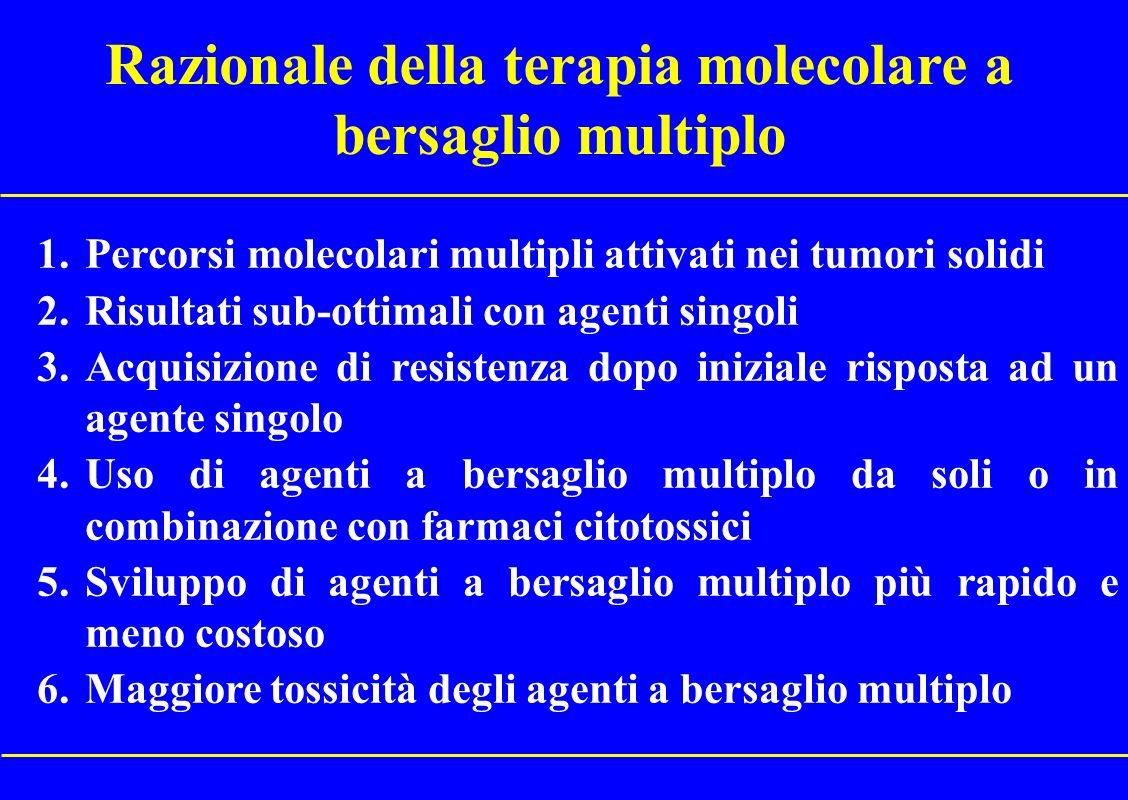 Tipi di bersagli cellulari 1.Alterazioni molecolari geneticamente definite 2.Molecole o percorsi molecolari generali attivati nella cellula neoplastica