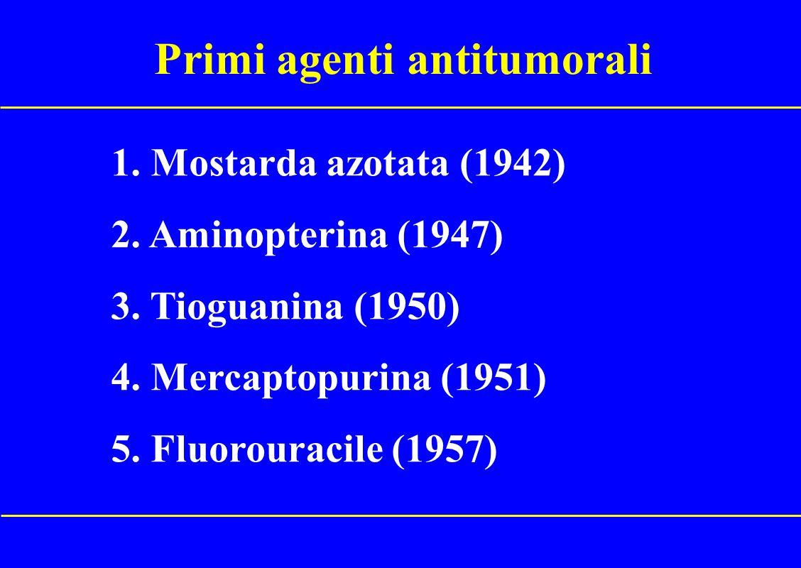 Sviluppo della chemioterapia 1.Agenti alchilanti 2.
