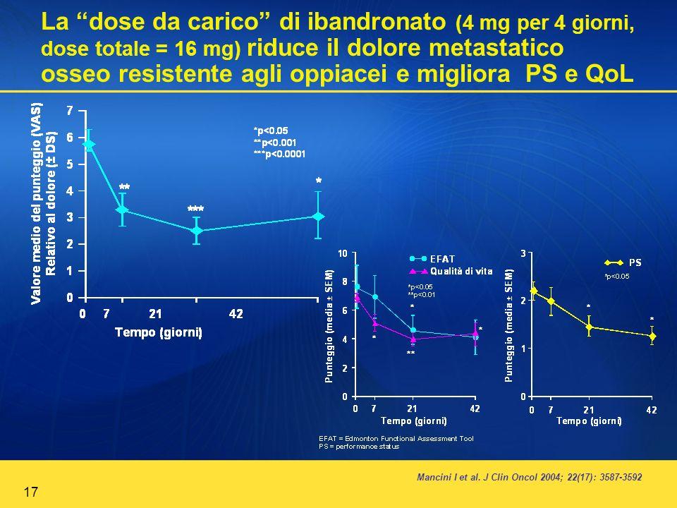 17 La dose da carico di ibandronato (4 mg per 4 giorni, dose totale = 16 mg) riduce il dolore metastatico osseo resistente agli oppiacei e migliora PS