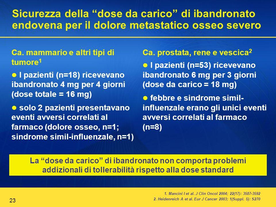 23 Sicurezza della dose da carico di ibandronato endovena per il dolore metastatico osseo severo Ca. mammario e altri tipi di tumore 1 I pazienti (n=1