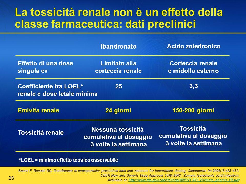 26 La tossicità renale non è un effetto della classe farmaceutica: dati preclinici Bauss F, Russell RG. Ibandronate in osteoporosis: preclinical data