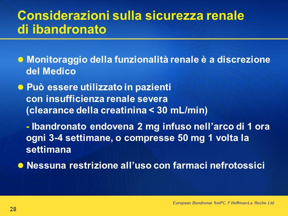 28 Considerazioni sulla sicurezza renale di ibandronato Monitoraggio della funzionalità renale è a discrezione del Medico Può essere utilizzato in paz