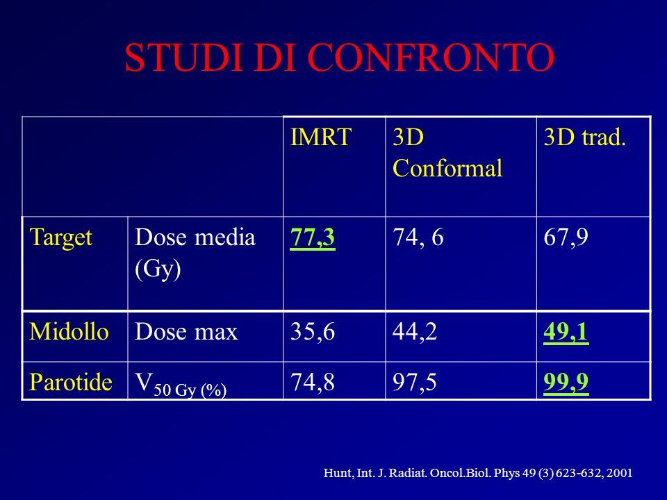 IMRT3D Conformal 3D trad.