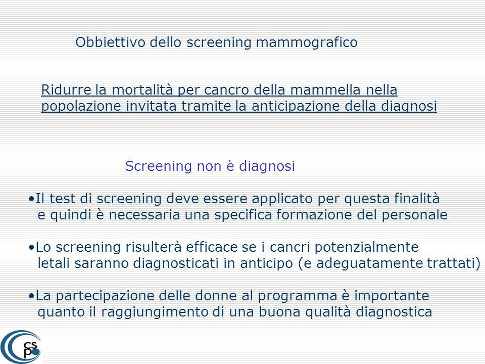 Obbiettivo dello screening mammografico Ridurre la mortalità per cancro della mammella nella popolazione invitata tramite la anticipazione della diagn