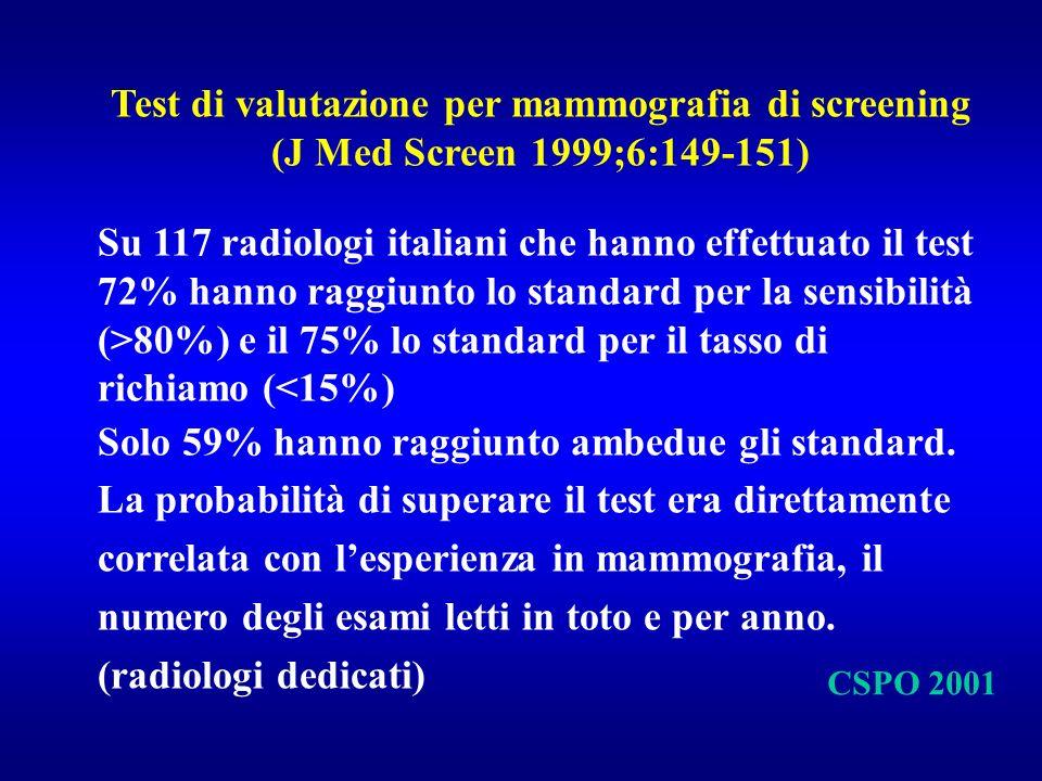 Test di valutazione per mammografia di screening (J Med Screen 1999;6:149-151) Su 117 radiologi italiani che hanno effettuato il test 72% hanno raggiu