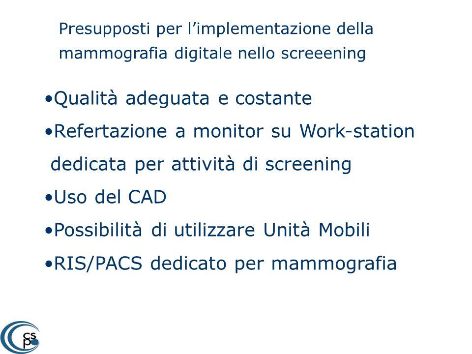 Presupposti per limplementazione della mammografia digitale nello screeening Qualità adeguata e costante Refertazione a monitor su Work-station dedica