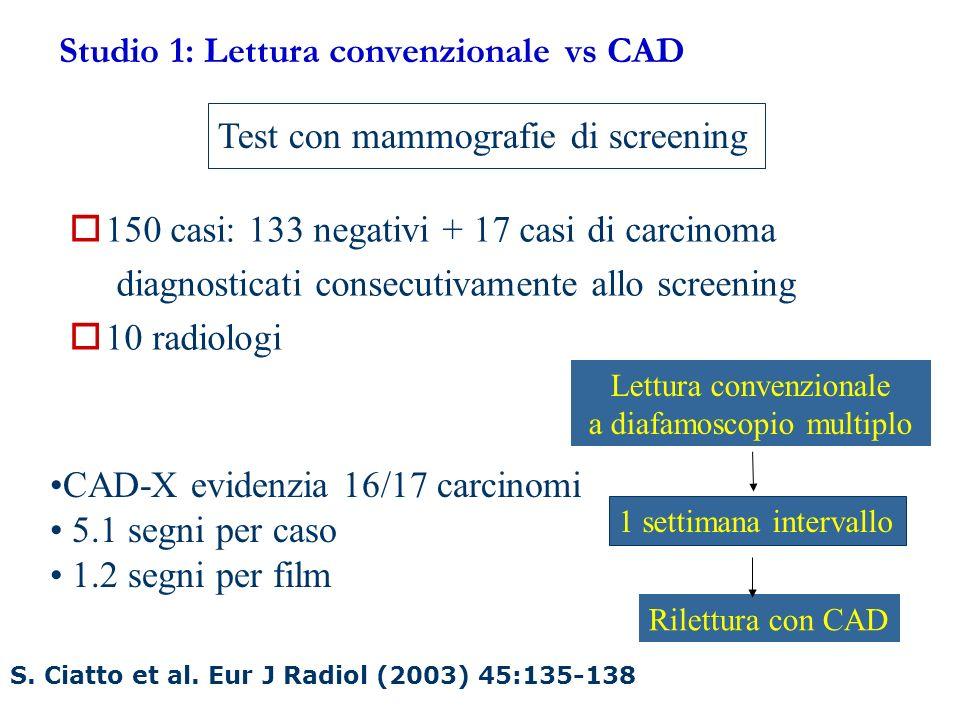 Studio 1: Lettura convenzionale vs CAD 150 casi: 133 negativi + 17 casi di carcinoma diagnosticati consecutivamente allo screening 10 radiologi CAD-X