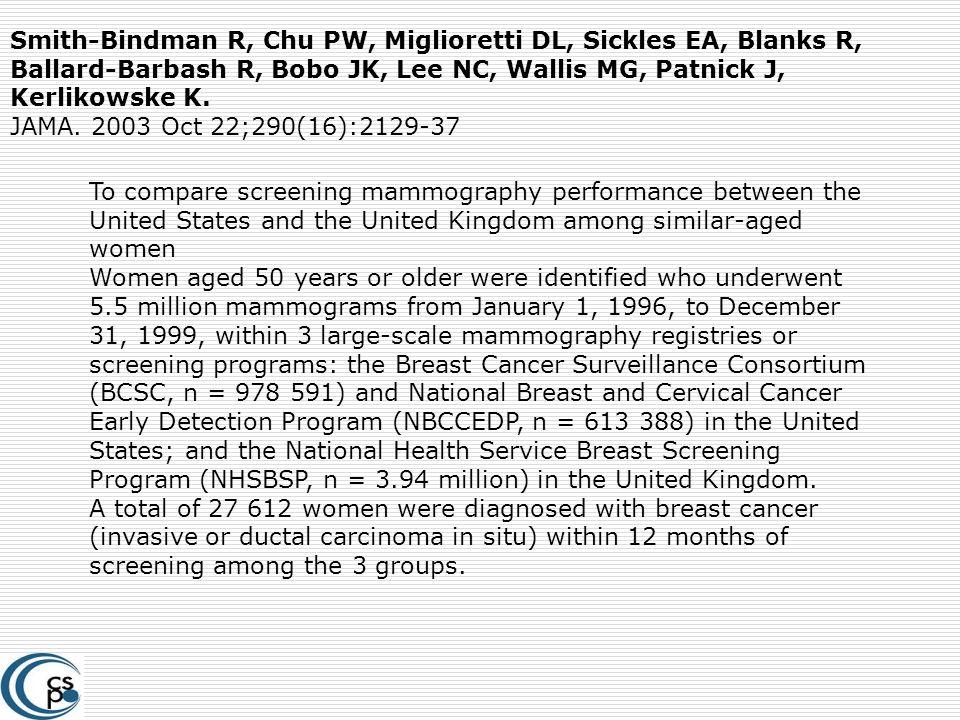 Smith-Bindman R, Chu PW, Miglioretti DL, Sickles EA, Blanks R, Ballard-Barbash R, Bobo JK, Lee NC, Wallis MG, Patnick J, Kerlikowske K. JAMA. 2003 Oct