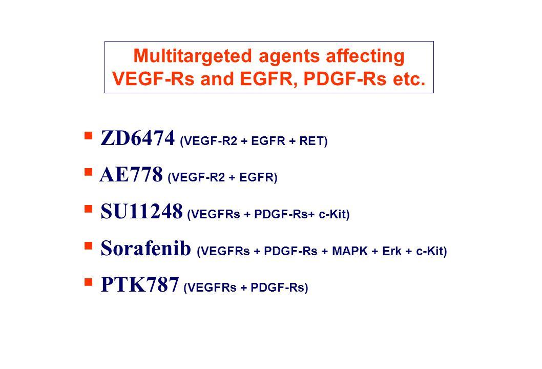 EGFR VEGF Endothelial cells Cancer cells TGF KDR Angiogenesis Cell Proliferation ZD6474 Tortora & Ciardiello 2003 Carlomagno et al, Cancer Res.