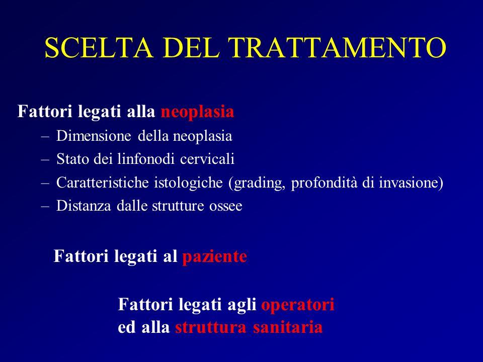 SCELTA DEL TRATTAMENTO Fattori legati alla neoplasia –Dimensione della neoplasia –Stato dei linfonodi cervicali –Caratteristiche istologiche (grading,
