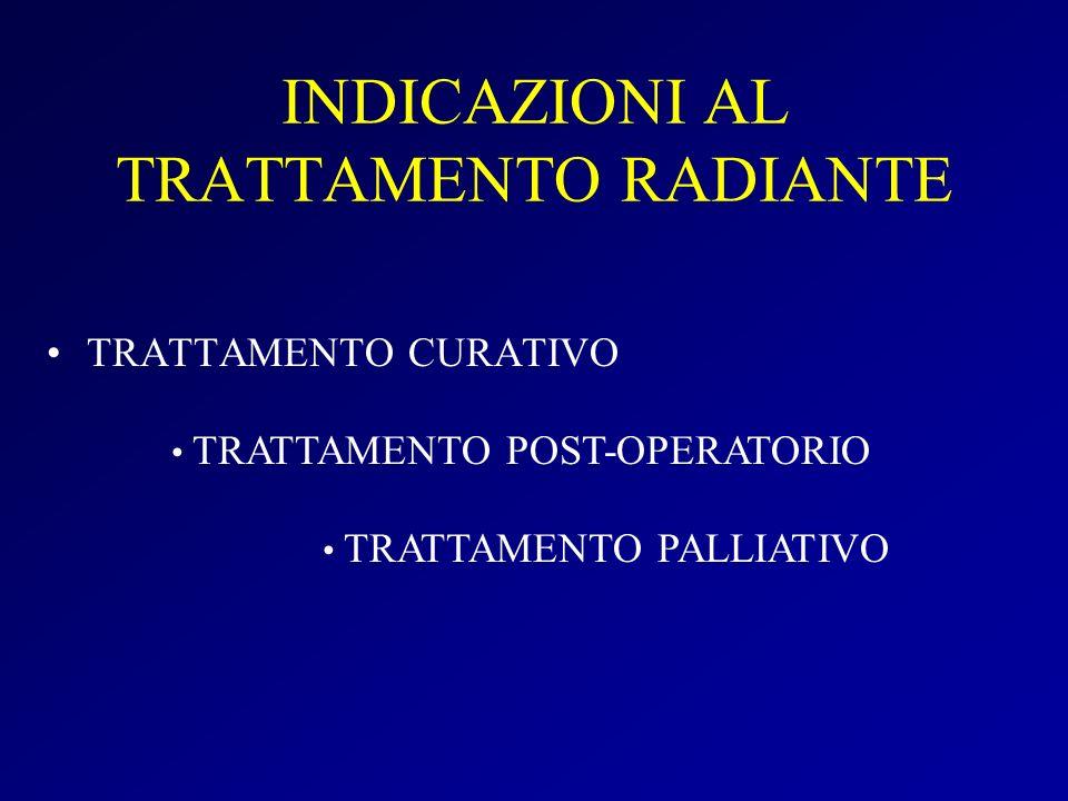 INDICAZIONI AL TRATTAMENTO RADIANTE TRATTAMENTO CURATIVO TRATTAMENTO POST-OPERATORIO TRATTAMENTO PALLIATIVO