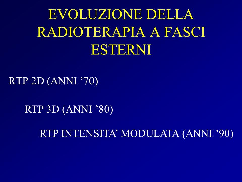 EVOLUZIONE DELLA RADIOTERAPIA A FASCI ESTERNI RTP 2D (ANNI 70) RTP 3D (ANNI 80) RTP INTENSITA MODULATA (ANNI 90)