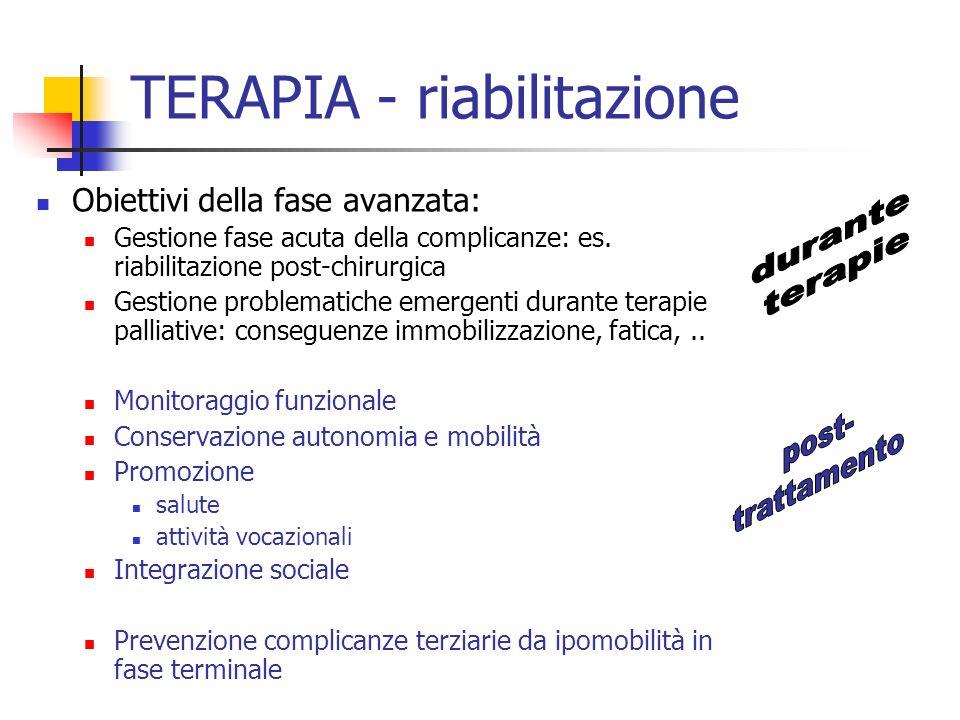 TERAPIA - riabilitazione Obiettivi della fase avanzata: Gestione fase acuta della complicanze: es. riabilitazione post-chirurgica Gestione problematic