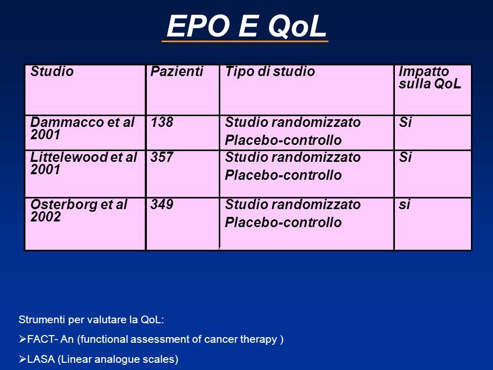 EPO E QoL StudioPazientiTipo di studio Impatto sulla QoL Dammacco et al 2001 138 Studio randomizzato Placebo-controllo Si Littelewood et al 2001 357 S