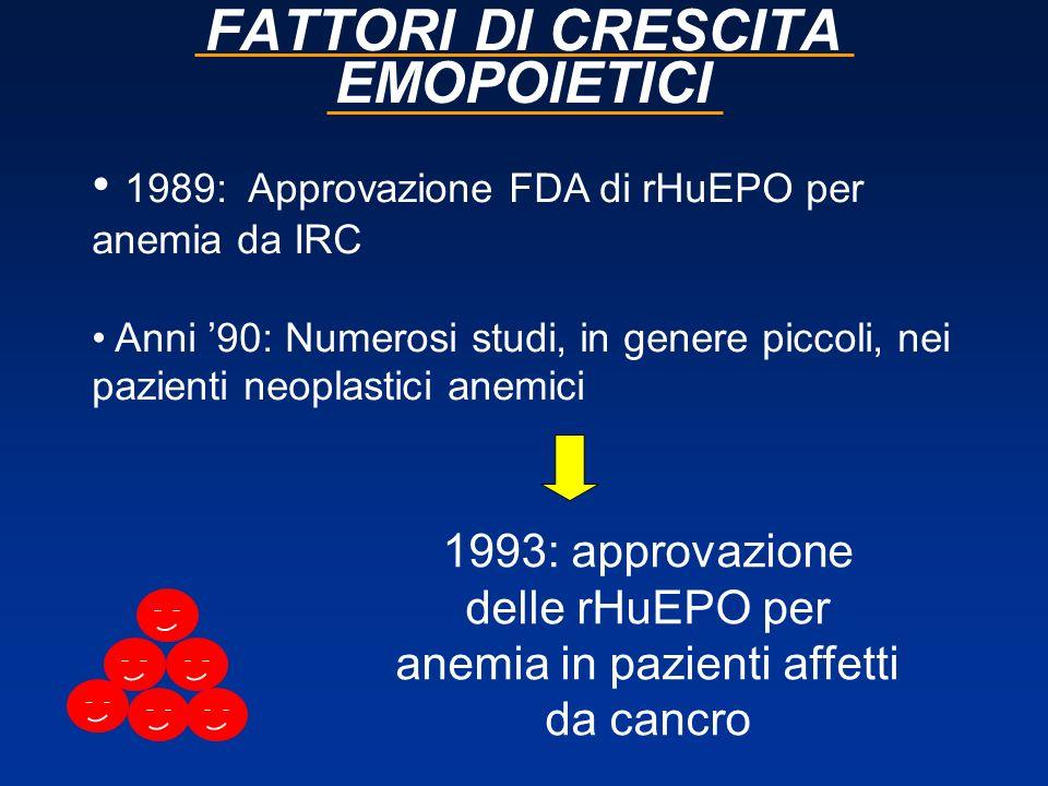 FATTORI DI CRESCITA EMOPOIETICI 1989: Approvazione FDA di rHuEPO per anemia da IRC Anni 90: Numerosi studi, in genere piccoli, nei pazienti neoplastic