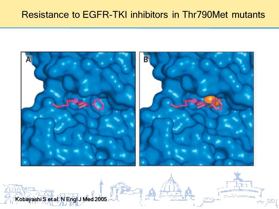 Resistance to EGFR-TKI inhibitors in Thr790Met mutants Kobayashi S et al. N Engl J Med 2005
