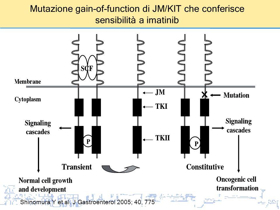 Shinomura Y et al. J Gastroenterol 2005; 40, 775 Mutazione gain-of-function di JM/KIT che conferisce sensibilità a imatinib
