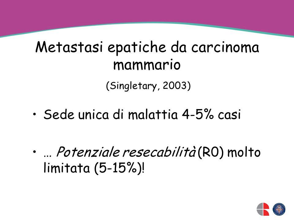 Metastasi epatiche da carcinoma mammario Sede unica di malattia 4-5% casi … Potenziale resecabilità (R0) molto limitata (5-15%)! (Singletary, 2003)