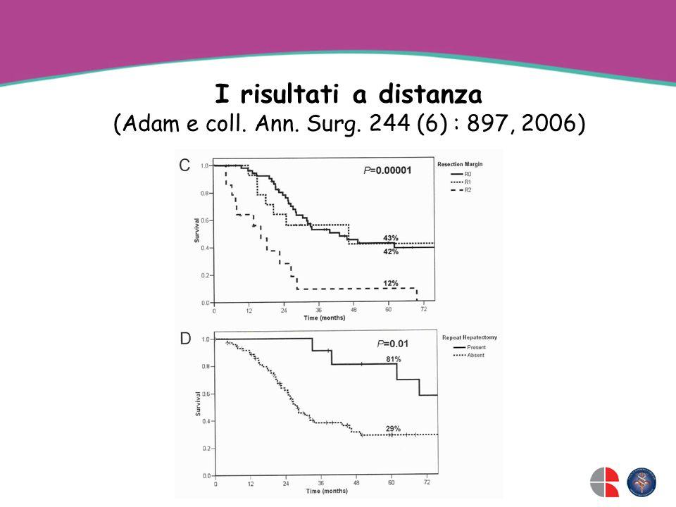 I risultati a distanza (Adam e coll. Ann. Surg. 244 (6) : 897, 2006)