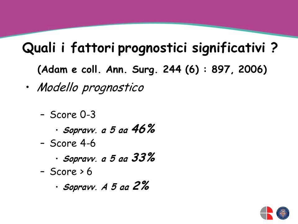 Quali i fattori prognostici significativi ? (Adam e coll. Ann. Surg. 244 (6) : 897, 2006) Modello prognostico –Score 0-3 Sopravv. a 5 aa 46% –Score 4-