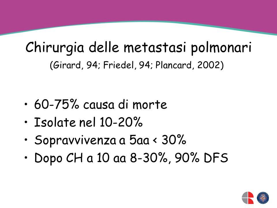 Chirurgia delle metastasi polmonari 60-75% causa di morte Isolate nel 10-20% Sopravvivenza a 5aa < 30% Dopo CH a 10 aa 8-30%, 90% DFS (Girard, 94; Fri