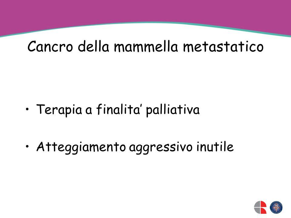 Cancro della mammella metastatico Terapia a finalita palliativa Atteggiamento aggressivo inutile