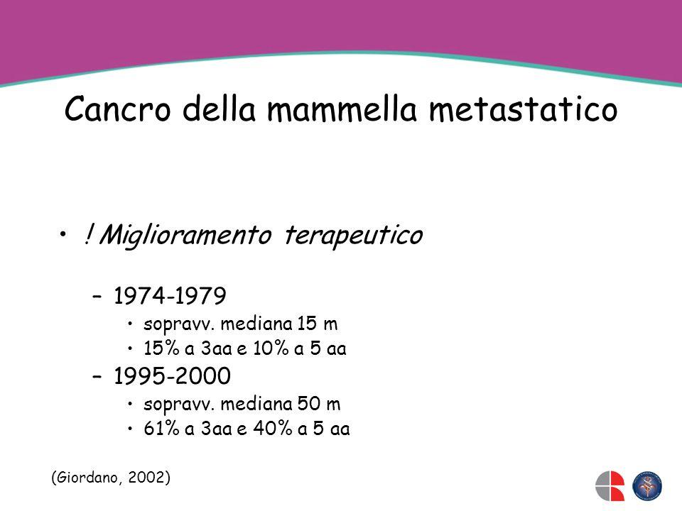 Cancro della mammella metastatico ! Miglioramento terapeutico –1974-1979 sopravv. mediana 15 m 15% a 3aa e 10% a 5 aa –1995-2000 sopravv. mediana 50 m