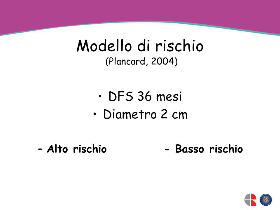 Modello di rischio DFS 36 mesi Diametro 2 cm –Alto rischio - Basso rischio (Plancard, 2004)