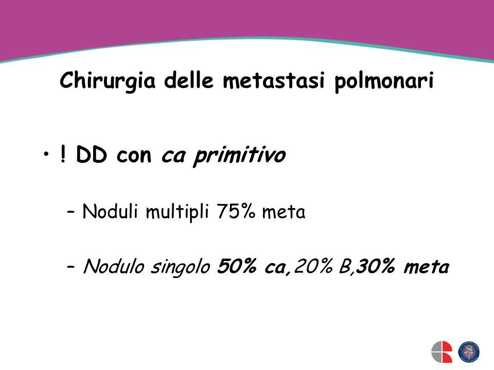 Chirurgia delle metastasi polmonari ! DD con ca primitivo –Noduli multipli 75% meta –Nodulo singolo 50% ca,20% B,30% meta