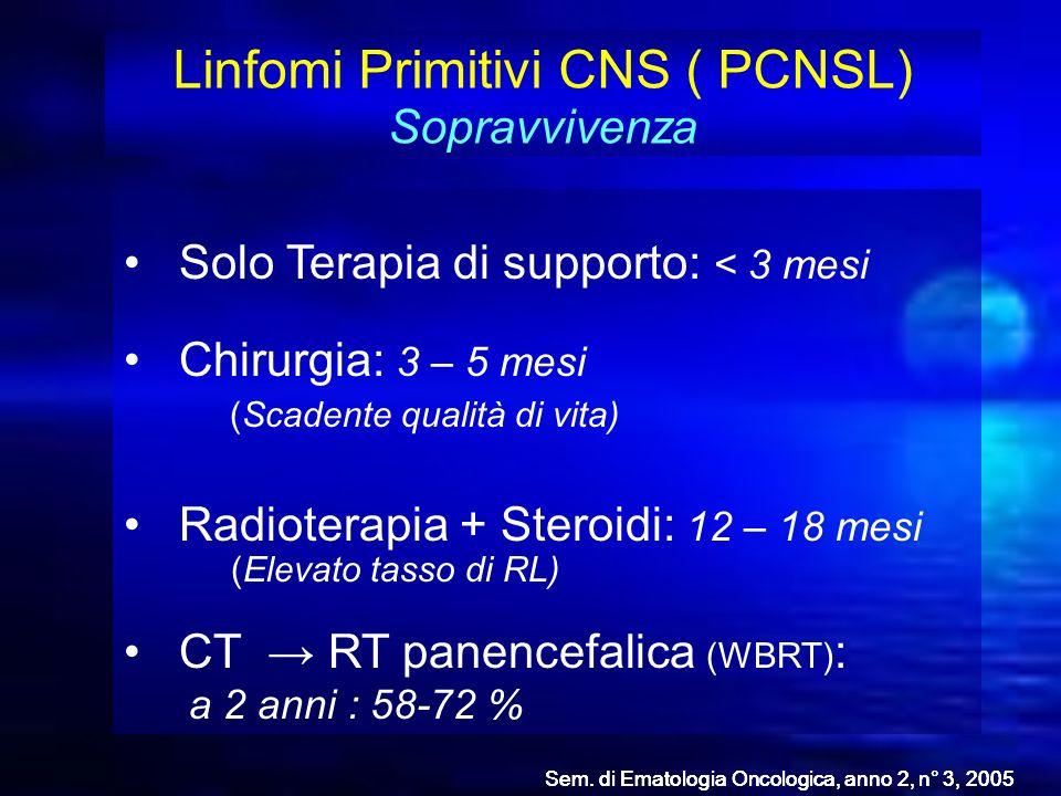 Linfomi Primitivi CNS ( PCNSL) Sopravvivenza Solo Terapia di supporto: < 3 mesi Chirurgia: 3 – 5 mesi (Scadente qualità di vita) Radioterapia + Steroi