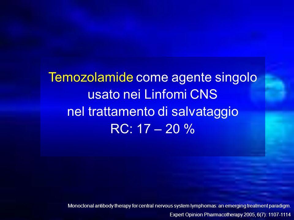 Temozolamide come agente singolo usato nei Linfomi CNS nel trattamento di salvataggio RC: 17 – 20 % Monoclonal antibody therapy for central nervous sy