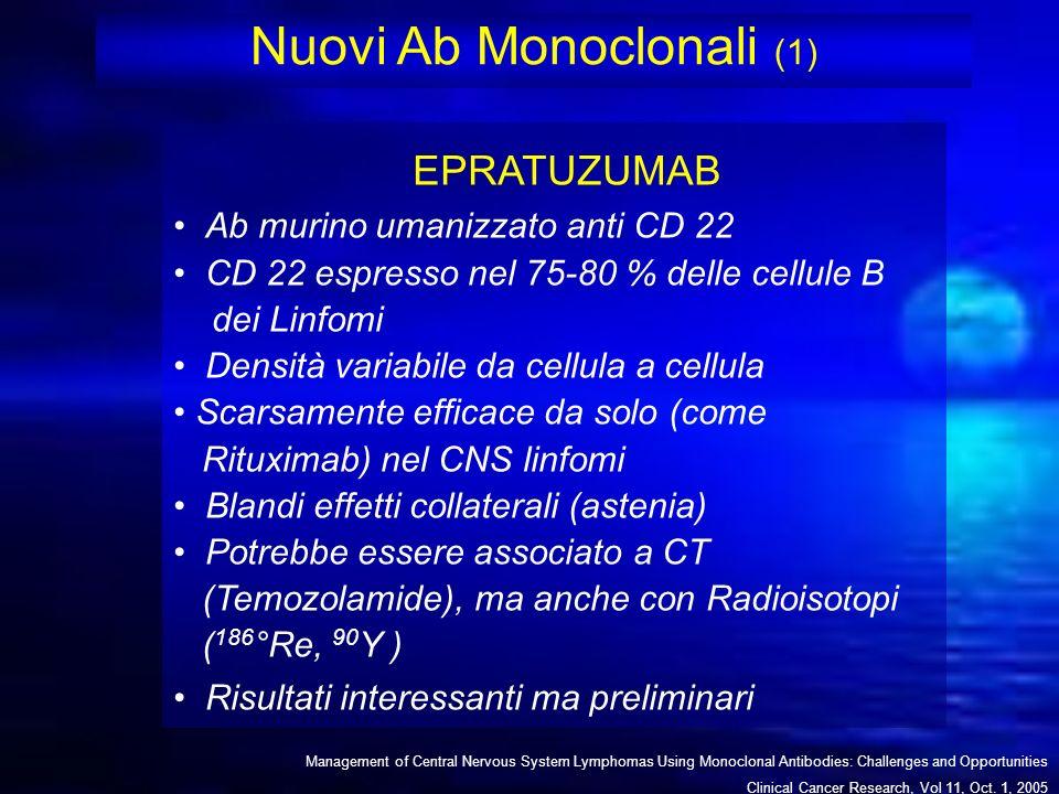 Nuovi Ab Monoclonali (1) EPRATUZUMAB Ab murino umanizzato anti CD 22 CD 22 espresso nel 75-80 % delle cellule B dei Linfomi Densità variabile da cellu