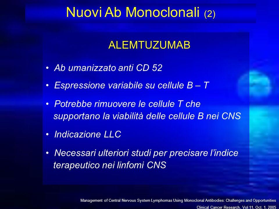 Nuovi Ab Monoclonali (2) ALEMTUZUMAB Ab umanizzato anti CD 52 Espressione variabile su cellule B – T Potrebbe rimuovere le cellule T che supportano la