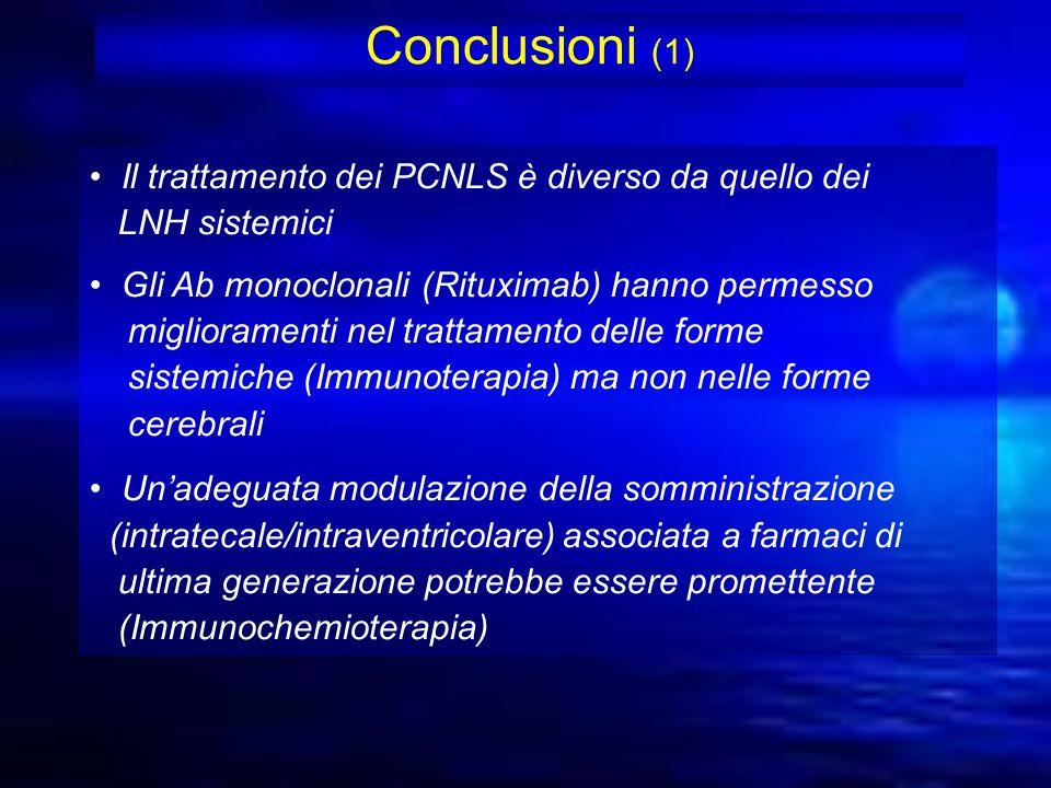 Conclusioni (1) Il trattamento dei PCNLS è diverso da quello dei LNH sistemici Gli Ab monoclonali (Rituximab) hanno permesso miglioramenti nel trattam