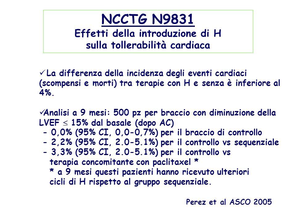 La differenza della incidenza degli eventi cardiaci (scompensi e morti) tra terapie con H e senza è inferiore al 4%. Analisi a 9 mesi: 500 pz per brac