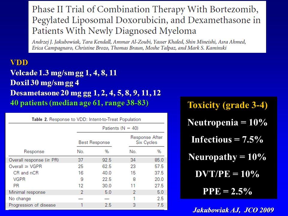 VDD Velcade 1.3 mg/sm gg 1, 4, 8, 11 Doxil 30 mg/sm gg 4 Desametasone 20 mg gg 1, 2, 4, 5, 8, 9, 11, 12 40 patients (median age 61, range 38-83) Jakub