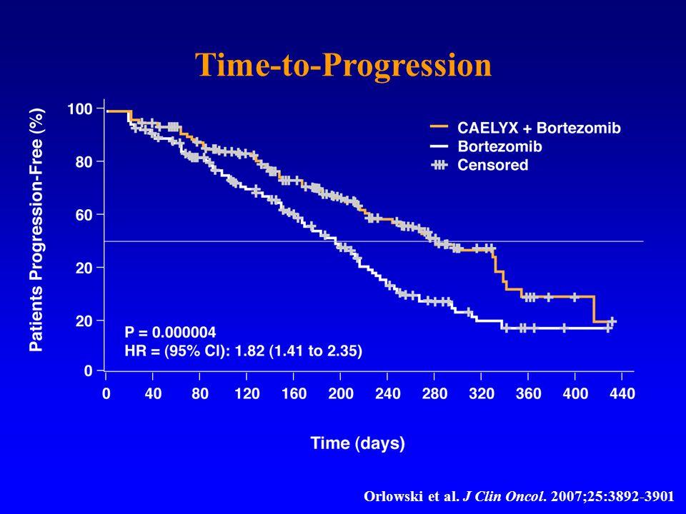 Time-to-Progression Orlowski et al. J Clin Oncol. 2007;25:3892-3901