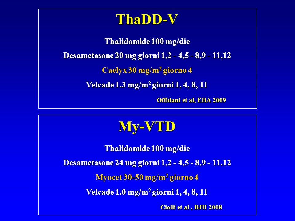My-VTD Thalidomide 100 mg/die Desametasone 24 mg giorni 1,2 - 4,5 - 8,9 - 11,12 Myocet 30-50 mg/m 2 giorno 4 Velcade 1.0 mg/m 2 giorni 1, 4, 8, 11 Cio