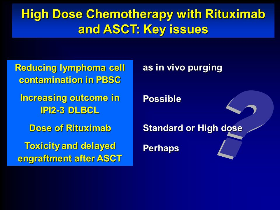 High Dose Chemotherapy with Rituximab and ASCT: Key issues Reducing lymphoma cell contamination in PBSC Increasing outcome in IPI2-3 DLBCL Dose of Rit